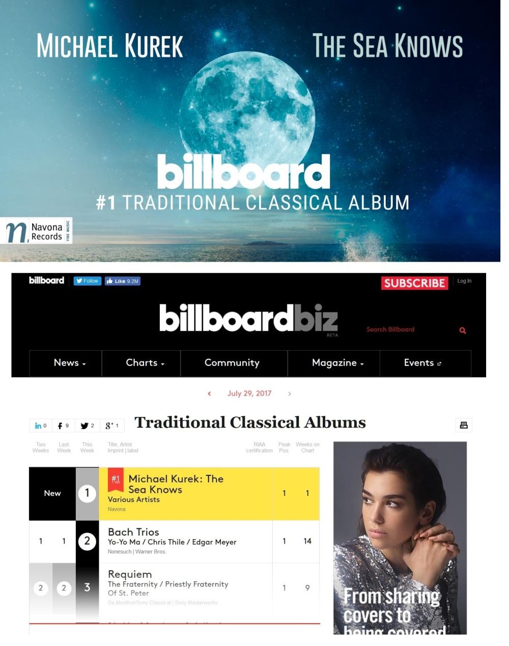 Billboard Printout